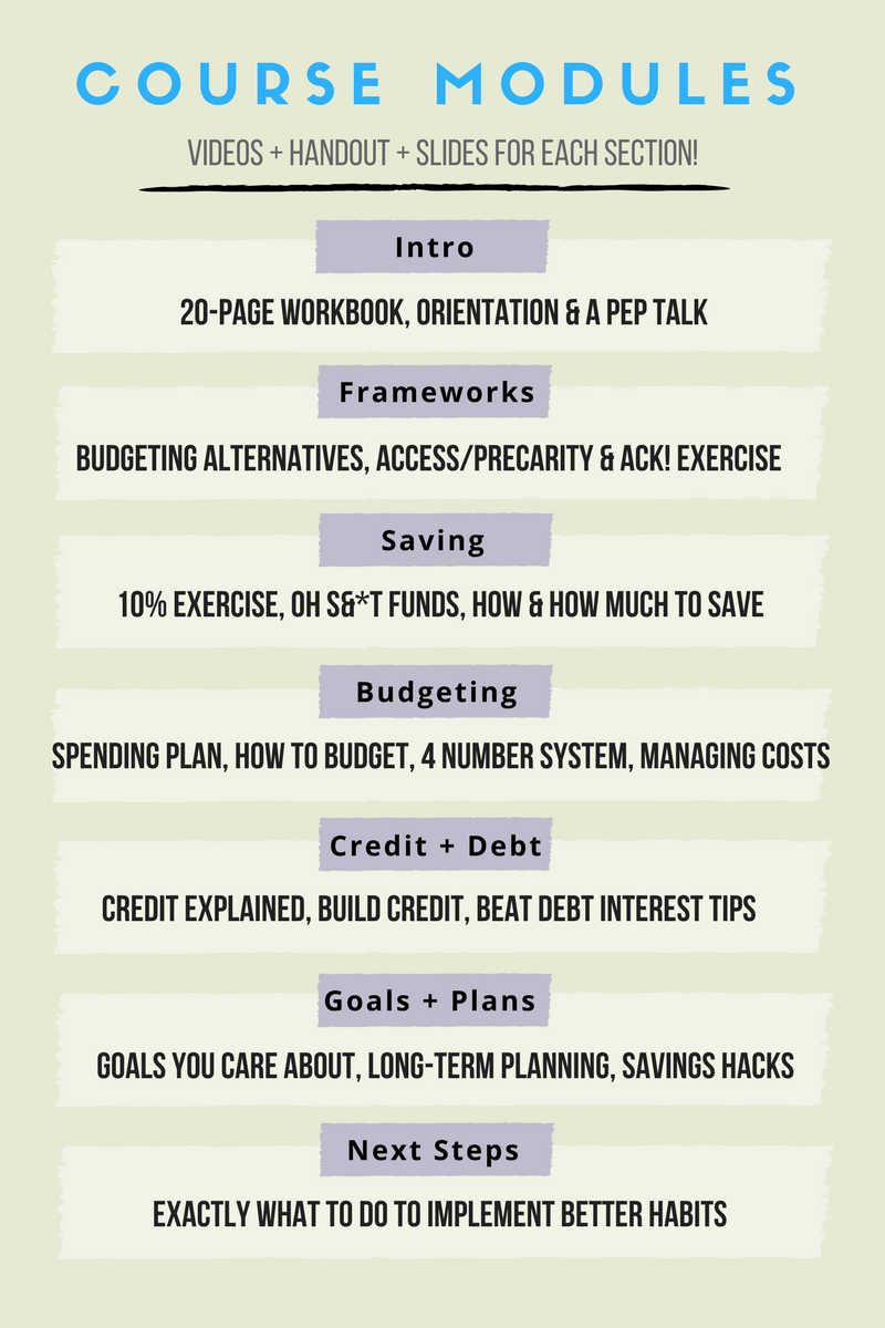 Calm That ACK! Budget & Save Money Course Modules